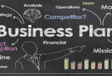 Business Plan writing Service in Bangladesh