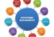 Inventory Management Software In Bangladesh